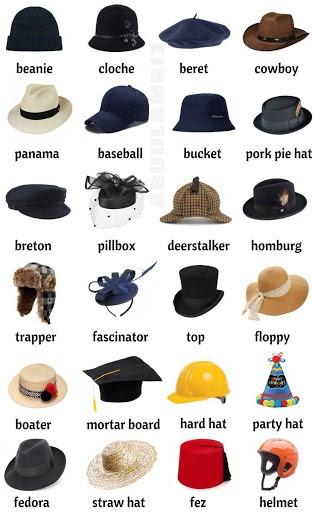 اهمیت های خرید کلاه